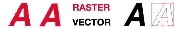 Perbedaan Kualitas Logo Vector dan Raster